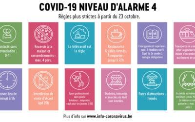 BE-Alert – COVID-19 niveau d'alerte 4